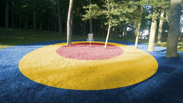 Putting Circle